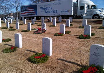 media-images-other-wreaths-across-america_130011883874777782_361x256.jpg