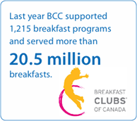 media-images-other-breakfast-clubs-of-canada-graphic_130138094377265875_194x172.png