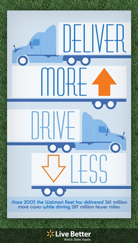 media-images-other-deliver-more-drive-less-infographic_129826346697828887_286x501.jpg