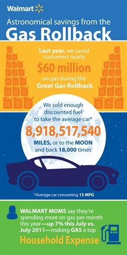 media-images-other-gas-rollback-infographic_129906636801638997_263x526.jpg