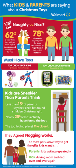 media-images-other-talking-toys-infographic_129975593183938457_263x578.png