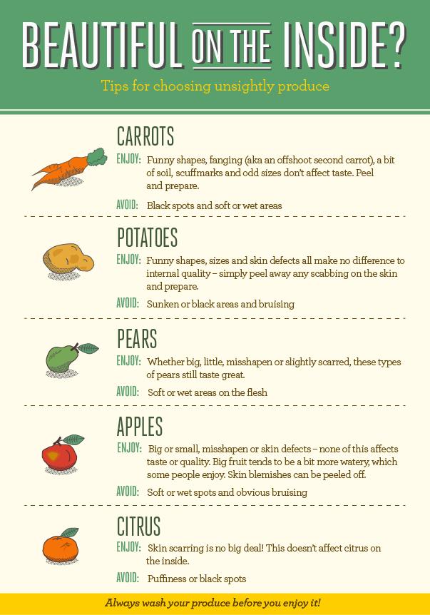 Vegetable chart