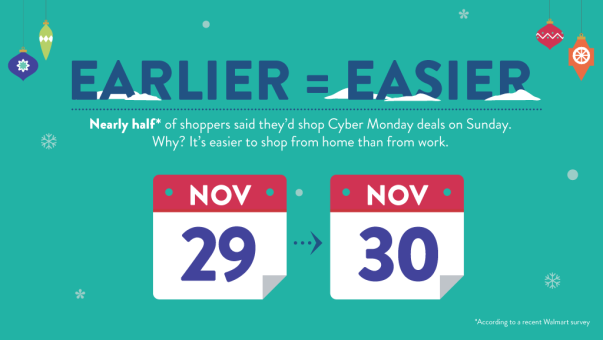 Nearly half of customers say they'd shop Cyber Monday deals on Sunday