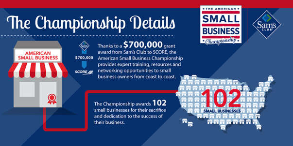 SCORE_Infographic_Small Business Championship Details