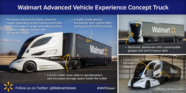 Walmart Advanced Vehicle Experience
