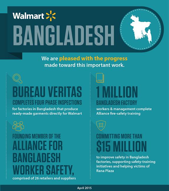 Bangladesh_Infographic_042815_1024x512