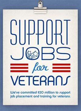 media-images-other-20-million-veterans-support-infograph_130137046290382189_265x362.jpg