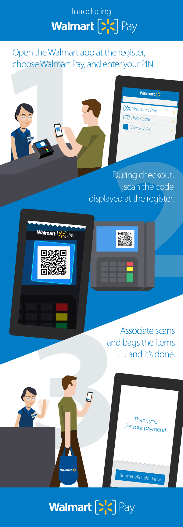 Walmart Pay in three steps - Open, Scan, Done