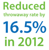 media-images-other-india-reduced-food-throwaway-graphic_130148309820231580_160x163.png