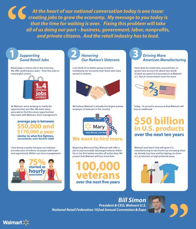 media-images-original-bill-simon-nrf-speech-infographic_130032573029939202.jpg