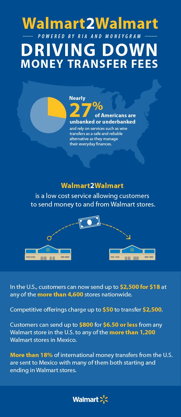 Walmart Moneygram Online. Walmart Moneygram Online Interesting ...