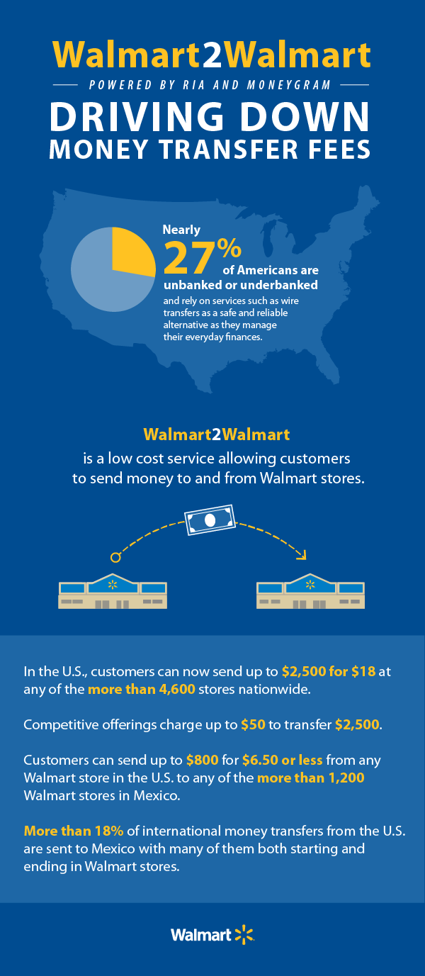 how to send money to mexico walmart