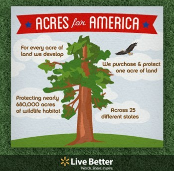 media-images-other-acres-for-america-infographic_129853695363507773_349x344.jpg