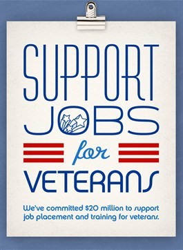 Support jobs for veterans