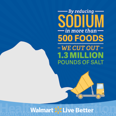 We Cut Out 1.3 Million Pounds of Salt