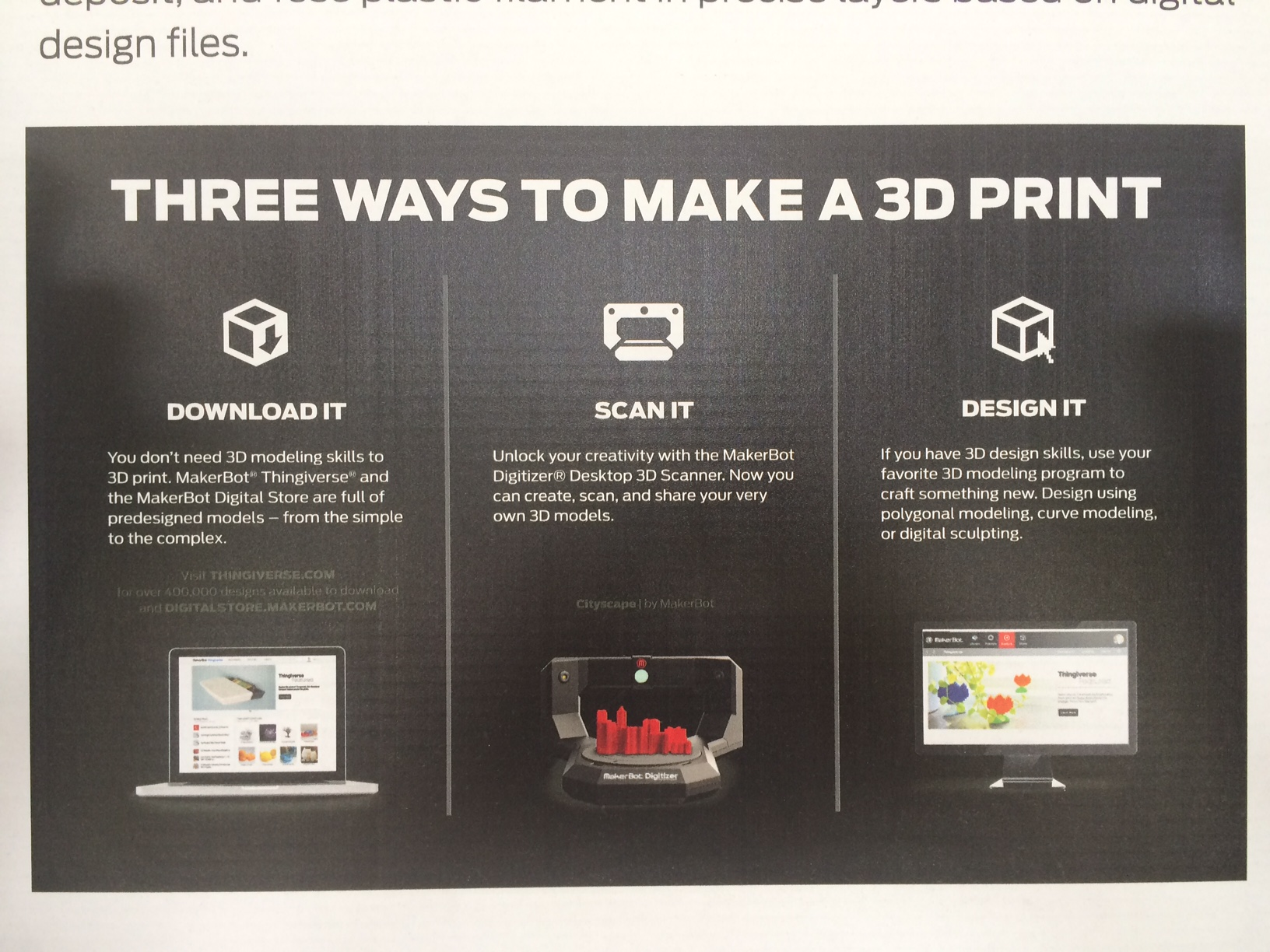 list of professional skills%0A Makerbot  D Printer  How it Works JPG