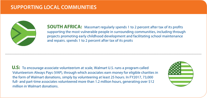 Developing local communities