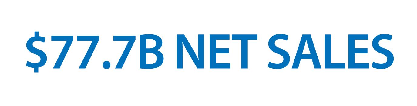 Walmart U.S. - FY18 Q3 Net Sales