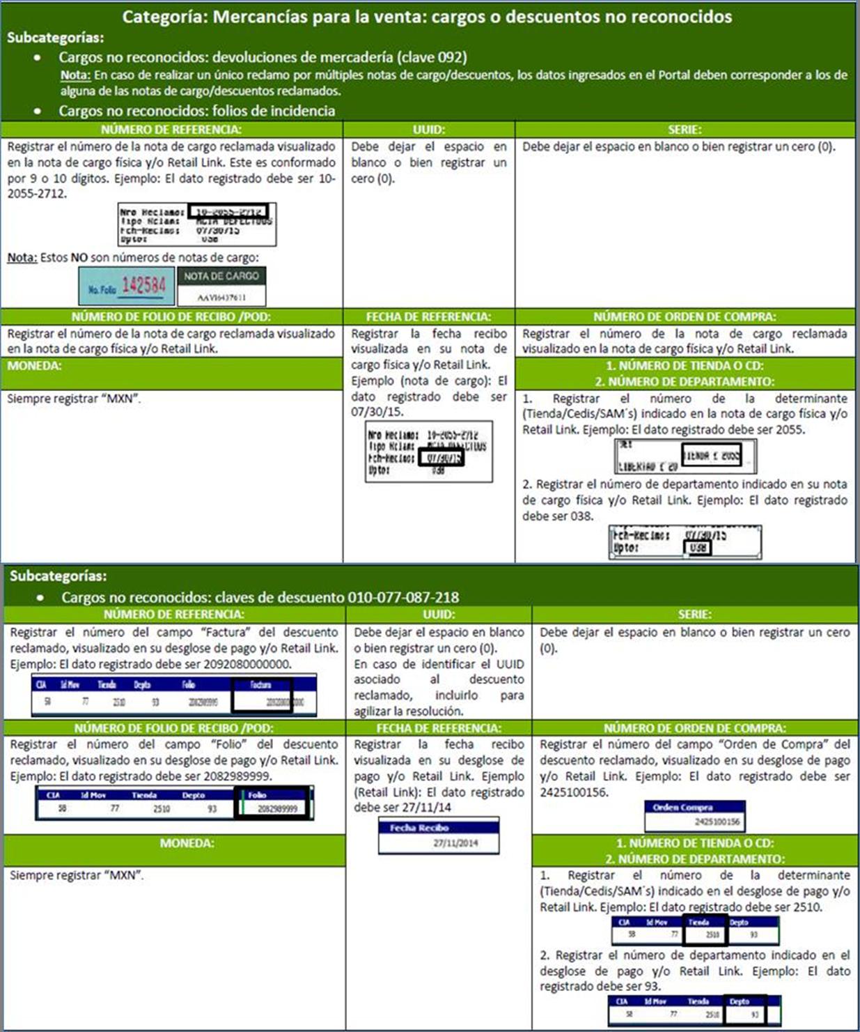 Guía para completar los espacios al crear un reclamo en el Portal de Aclaraciones