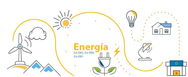 energia informe 2017