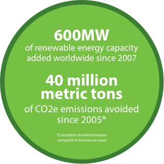 Scaling clean, affordable, renewable energy fact