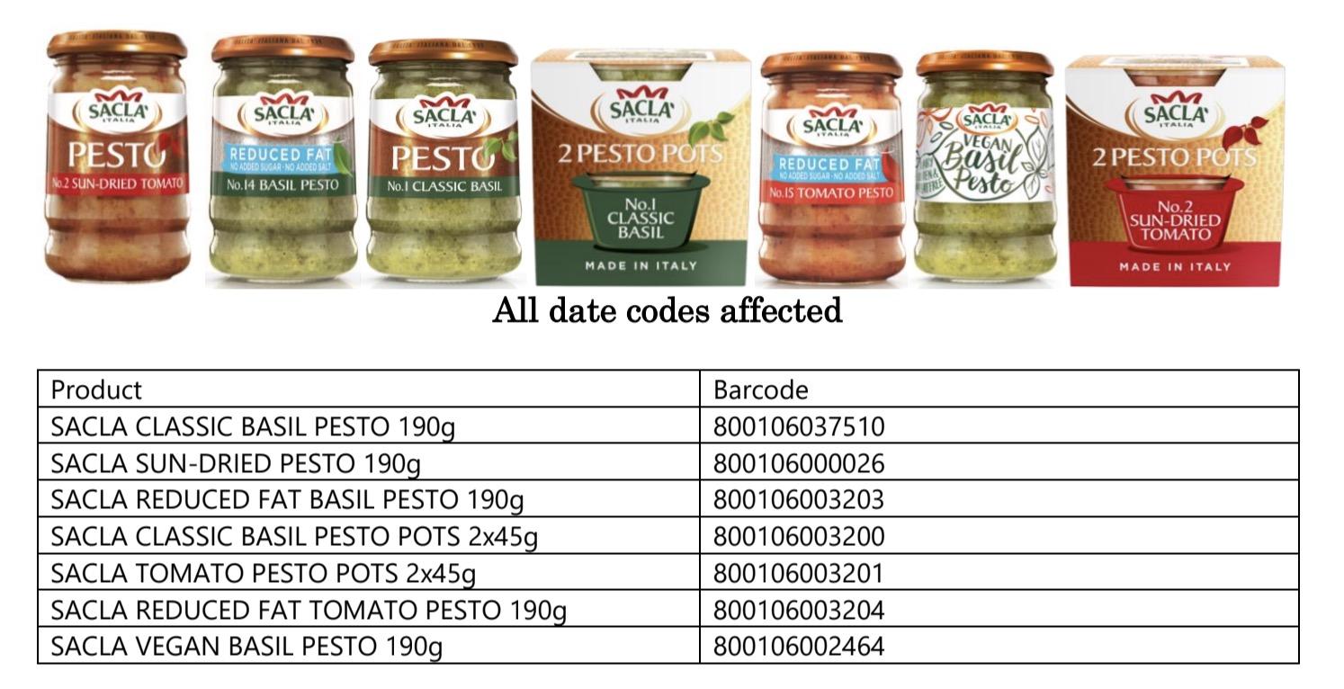 Allergen alert: Undeclared Peanut in Sacla Pesto Lines