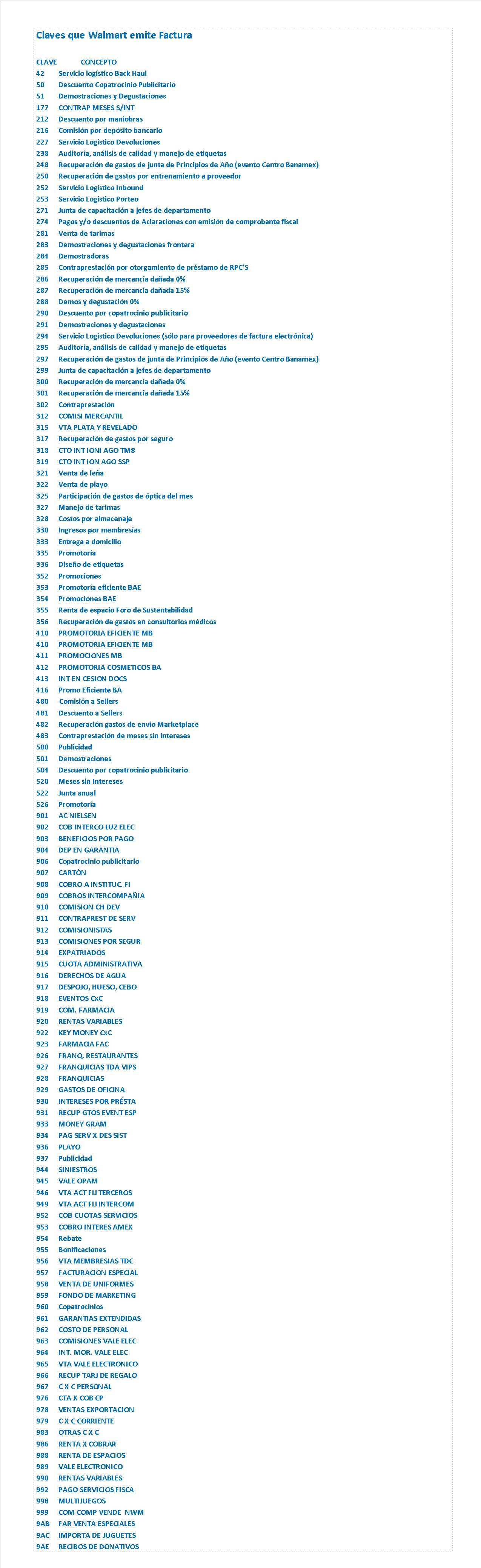 Claves que Walmart Emite Factura (enero 18)