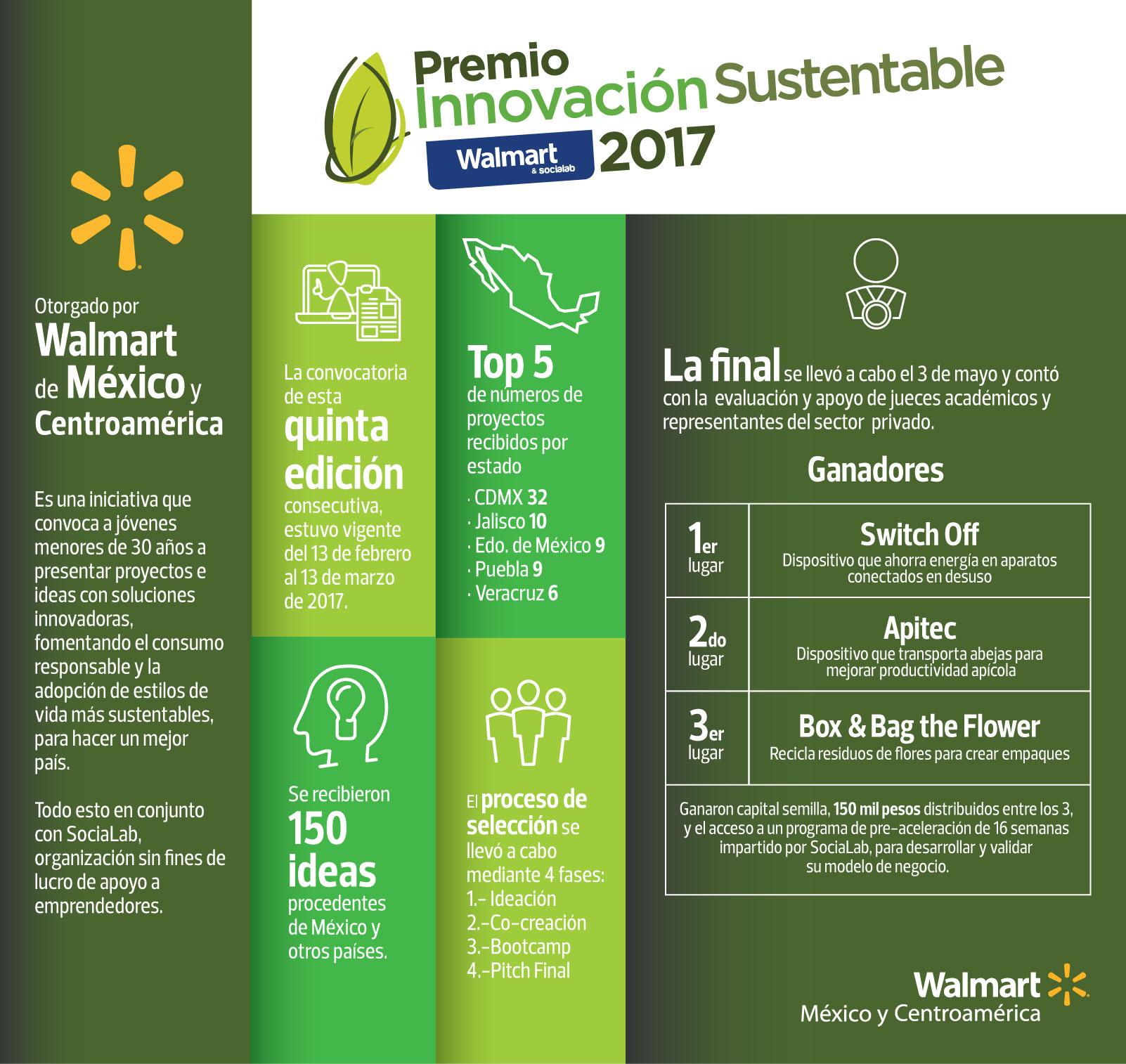 Infografía Premio Innovación Sustentable 2017