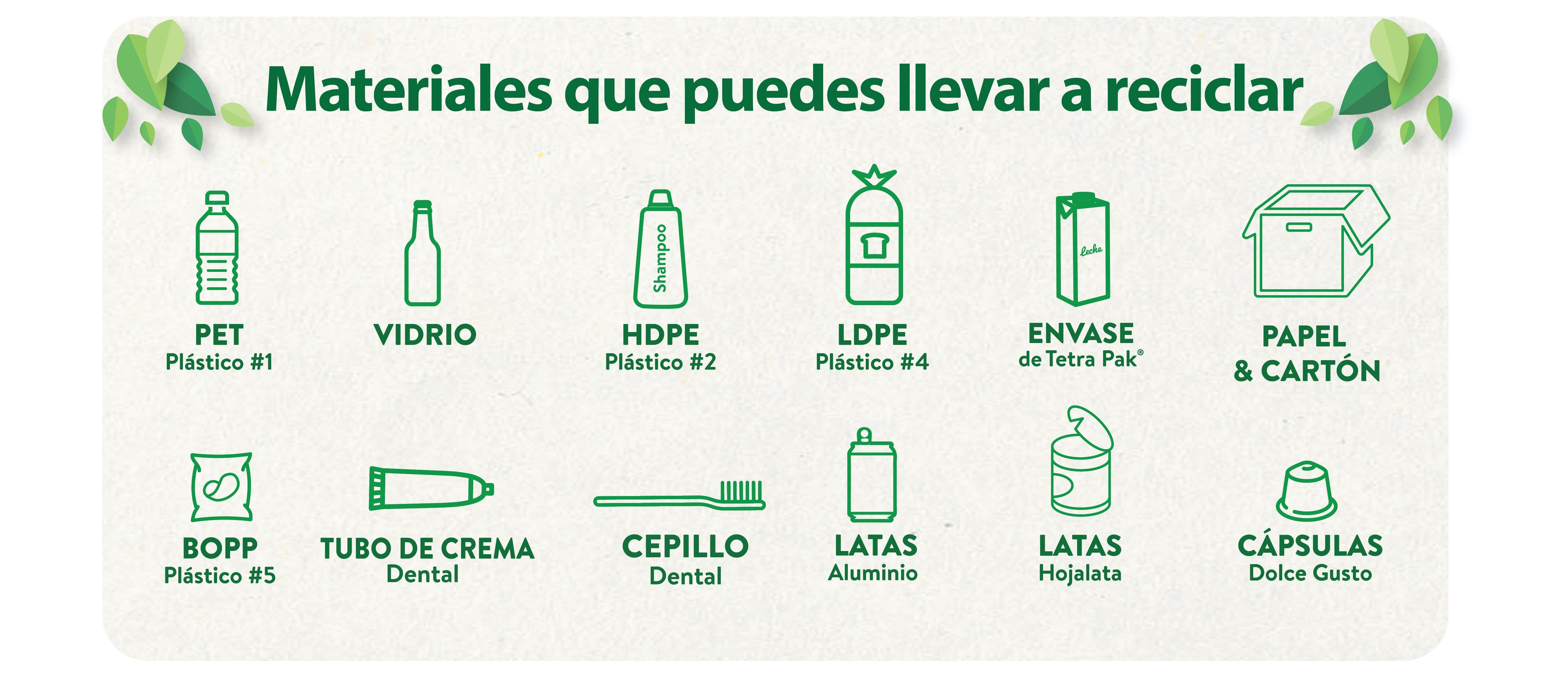 Materiales Reciclamania 2020