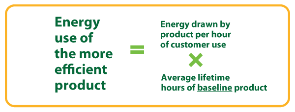 Energy use of the more efficient product equation