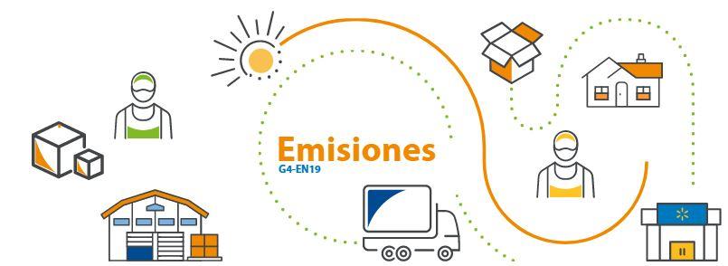 Emisiones Informe 2017