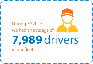 Fleet drivers factoid