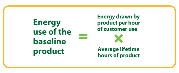 Energy use of the baseline product equation