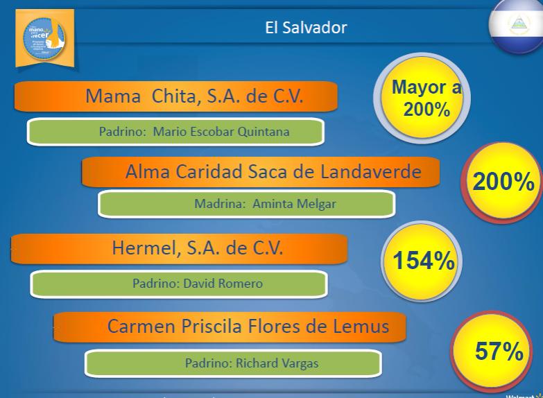 Premio PyME SV 1