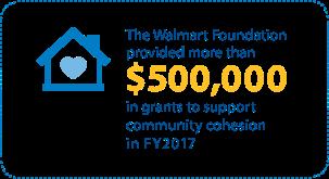 Walmart Foundation 500,000