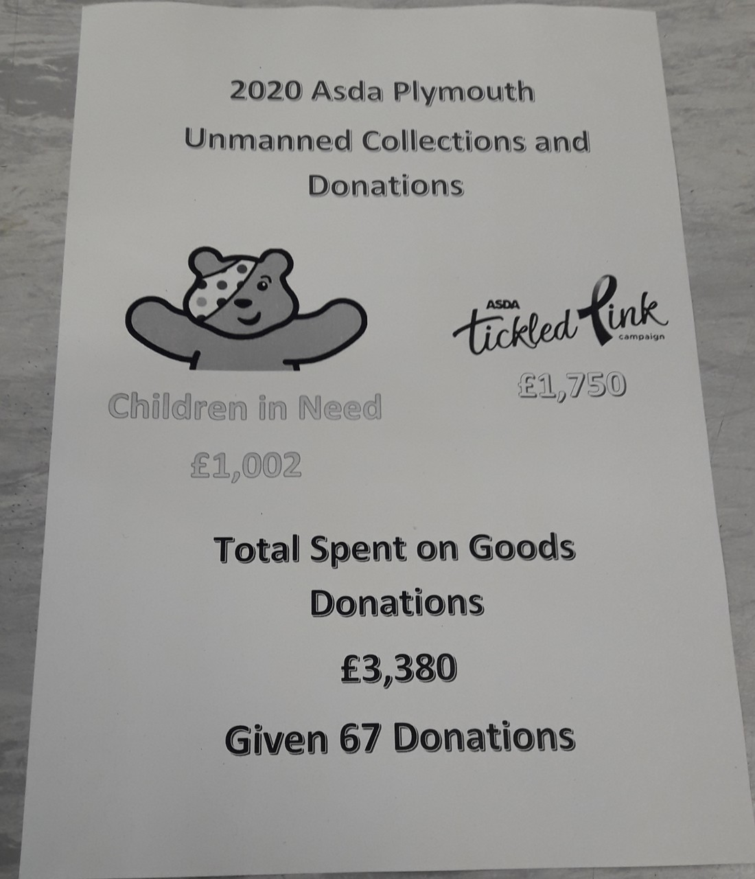 Collection Buckets and Donations | Asda Plymouth