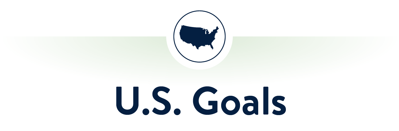 U.S. Goals Sustainable Packaging Goals Section Header