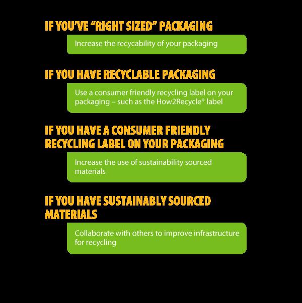 Packaging Update