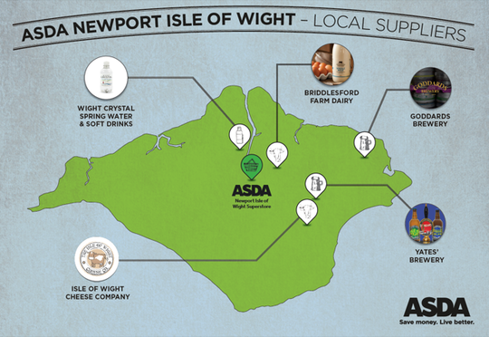 Isle of Wight - Other local products
