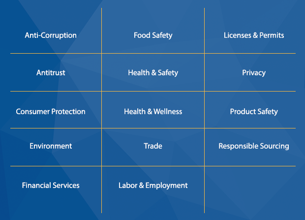 Graphic reiterates 14 focus areas for Fiscal Year 2015. Anti-corruption, antitrust, consumer protection, environment, financial services, food safety, health & safety, health & wellness, trade, labor & employment, licenses & permits, privacy, product safety, and responsible sourcing.