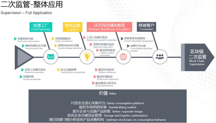 Rockwell Automation China-1