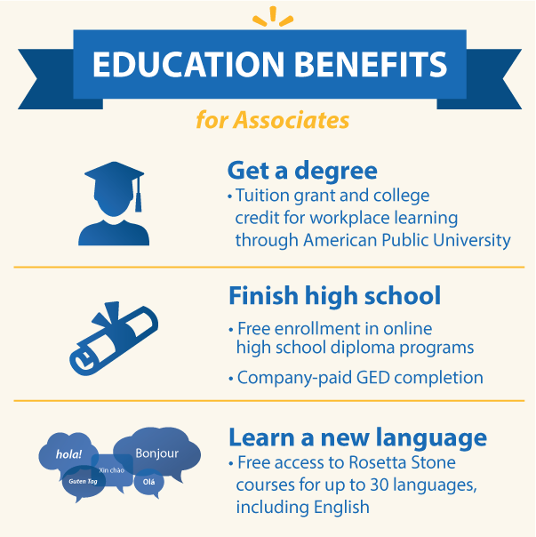 Education Opportunity Infographic