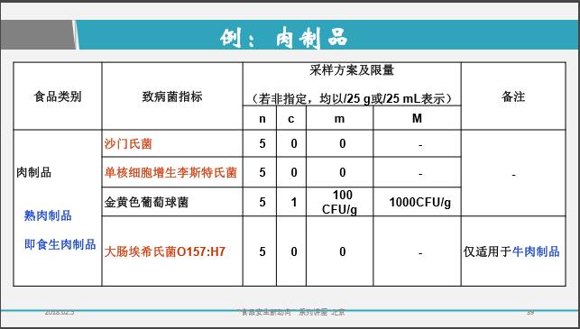 Liu Xiumei ppt39