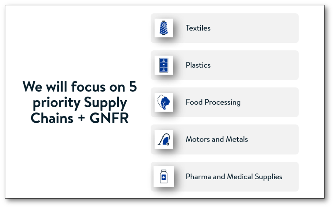 Priority supply chains and GNFR areas