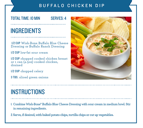 Buffalo Chicken Dip Recipe Total Time: 10 Min   Serves:4   Ingredients: 1/2 cup Wish-Bone Buffalo Blue Cheese Dressing or Buffalo Ranch Dressing 1/2 cup low-fat sour cream 1/2 cup chopped cooked chicken breast or 1 can (4.5 oz) cooked chicken, drained 1/2 cup chopped celery 3 tbs. sliced green onions  Instructions: 1. Combine Wish-Bone Buffalo Blue Cheese Dressing with sour cream in medium bowl. Stir in remaining ingredients.  2. Serve, if desired, with baked potato chips or cut up vegetables