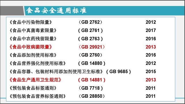 Liu Xiumei ppt37