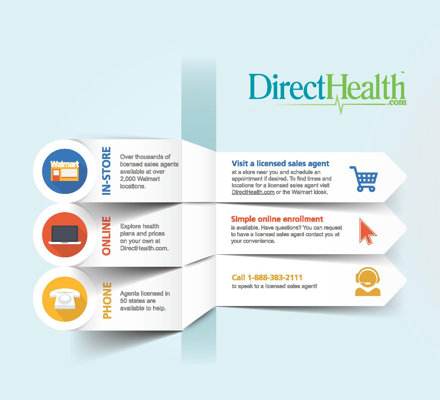 Healthcare.com Infographic
