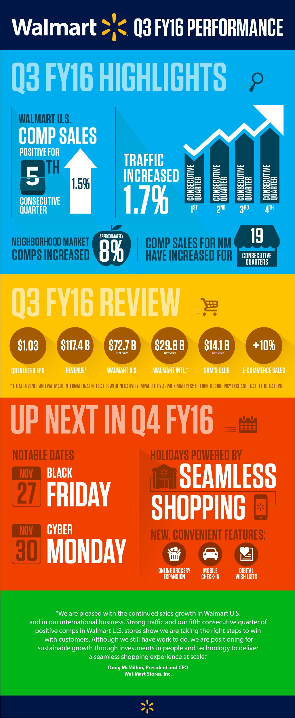 Infographic highlighting Q3 earnings