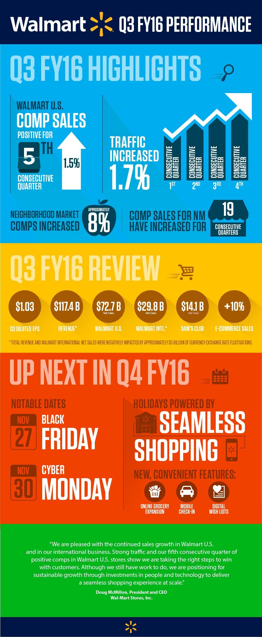 Infographic highlighting Q3 earnings