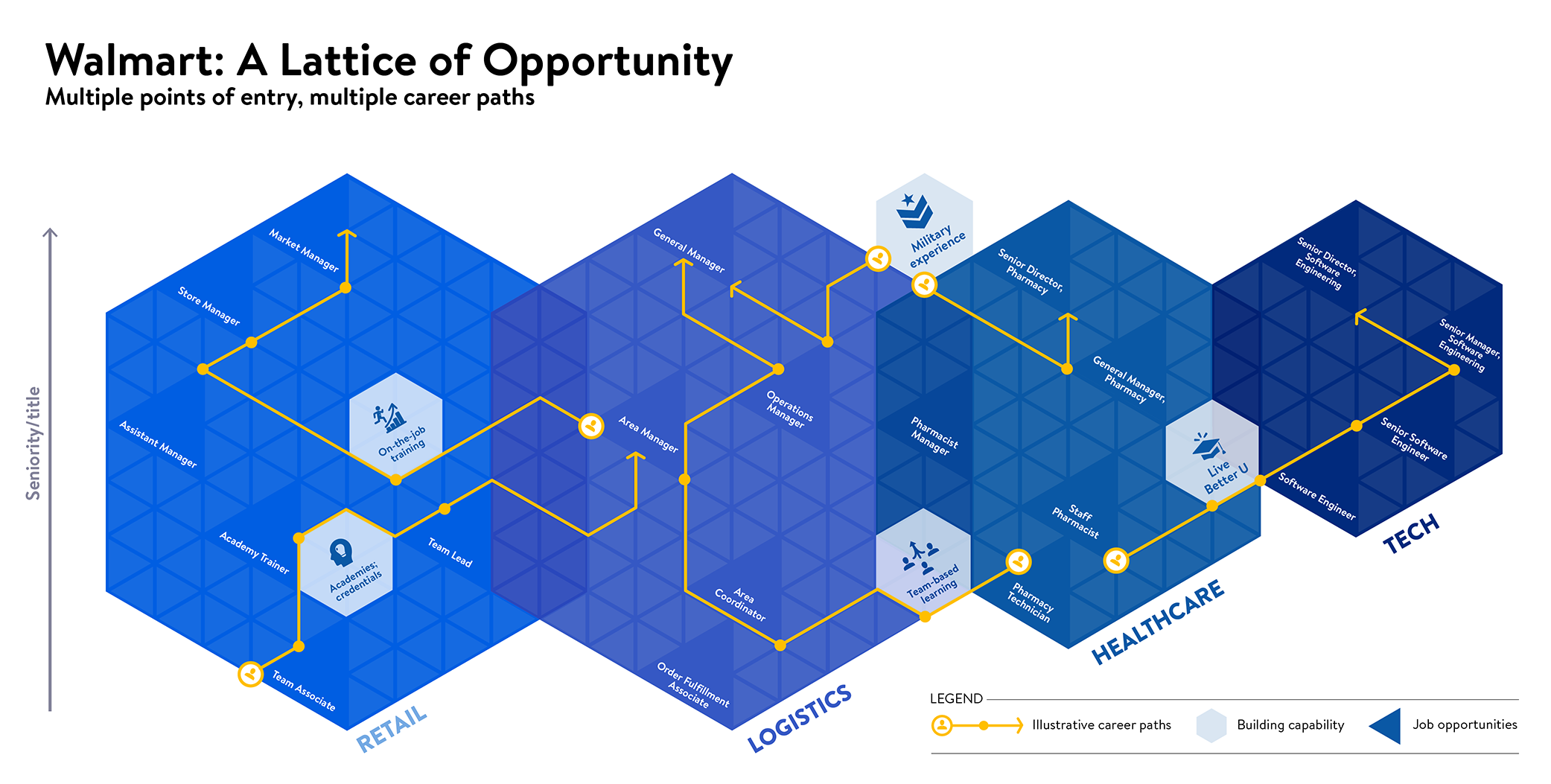 lattice-of-opportunity.png